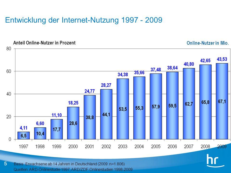 Entwicklung der Internet-Nutzung 1997 - 2009