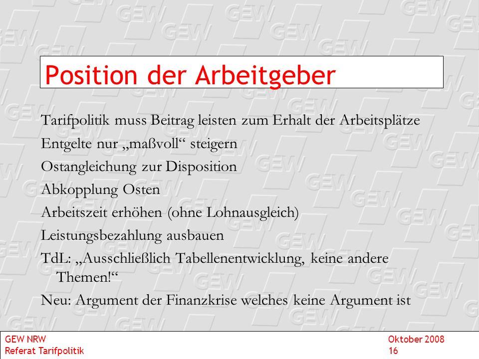 Position der Arbeitgeber