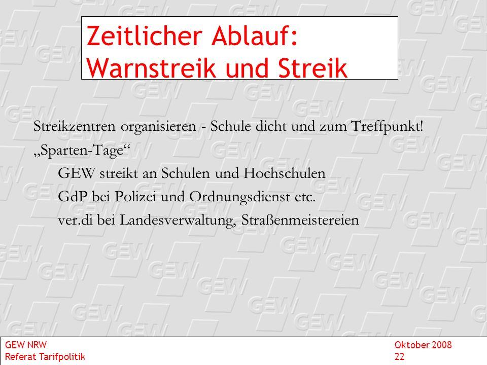 Zeitlicher Ablauf: Warnstreik und Streik