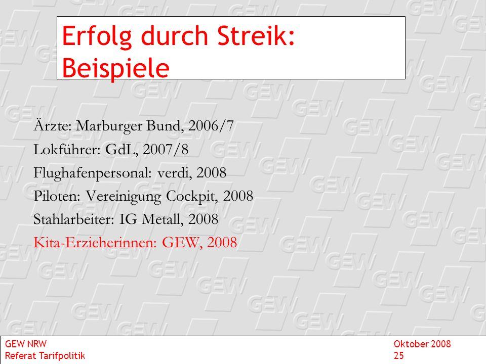 Erfolg durch Streik: Beispiele