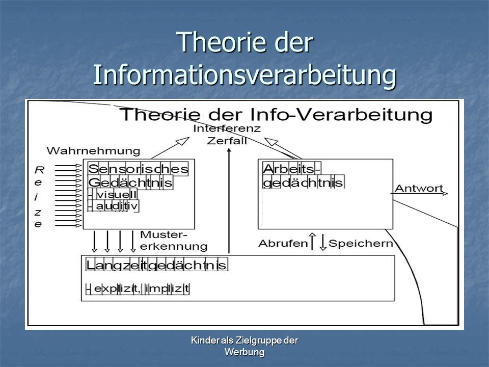 Theorie der Informationsverarbeitung