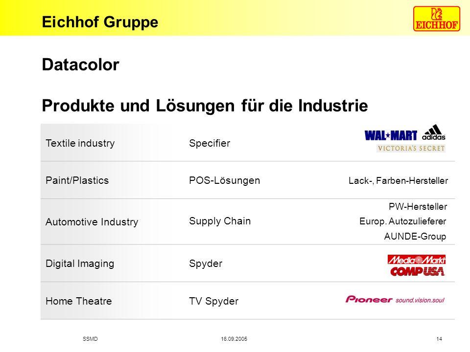 Datacolor Produkte und Lösungen für die Industrie