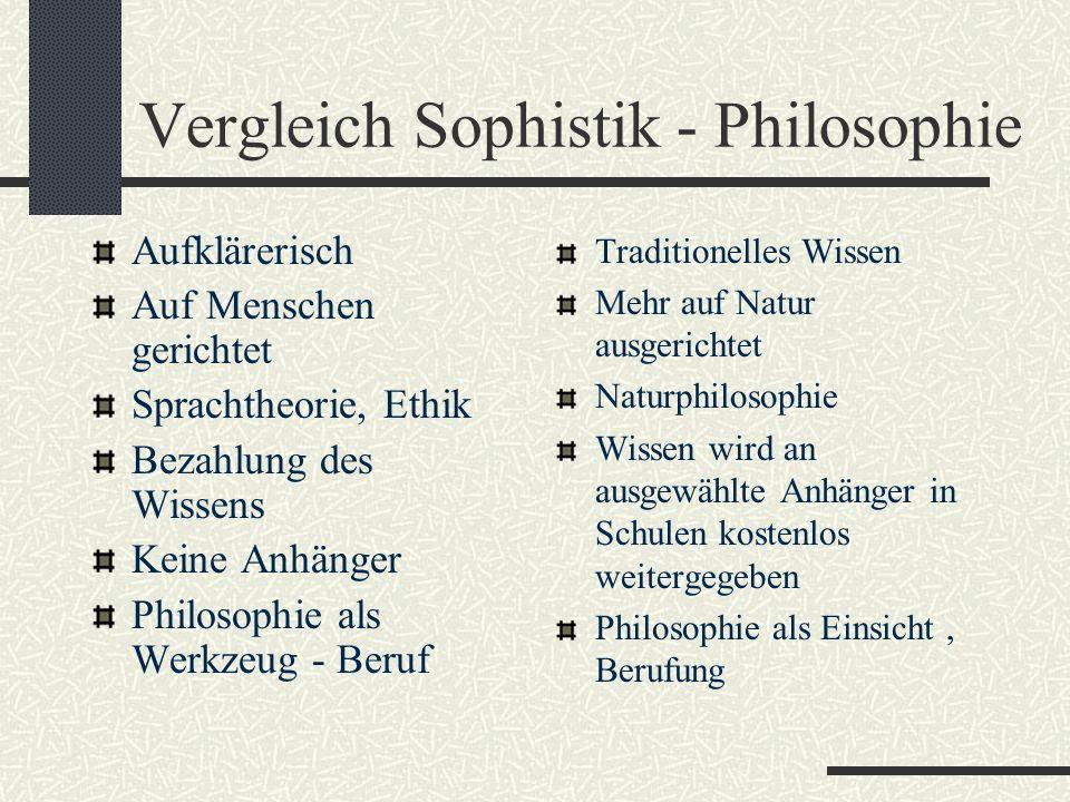Vergleich Sophistik - Philosophie