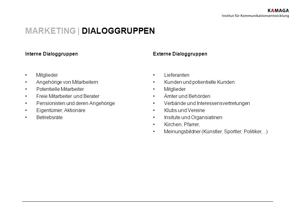 MARKETING | DIALOGGRUPPEN