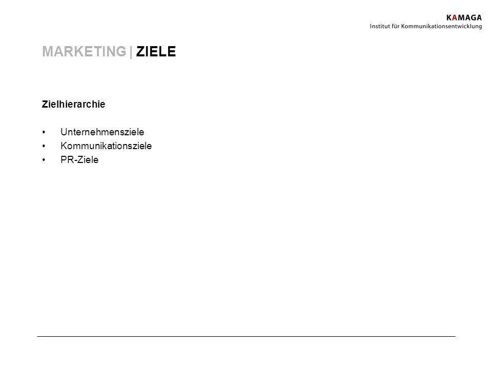 MARKETING | ZIELE Zielhierarchie Unternehmensziele Kommunikationsziele