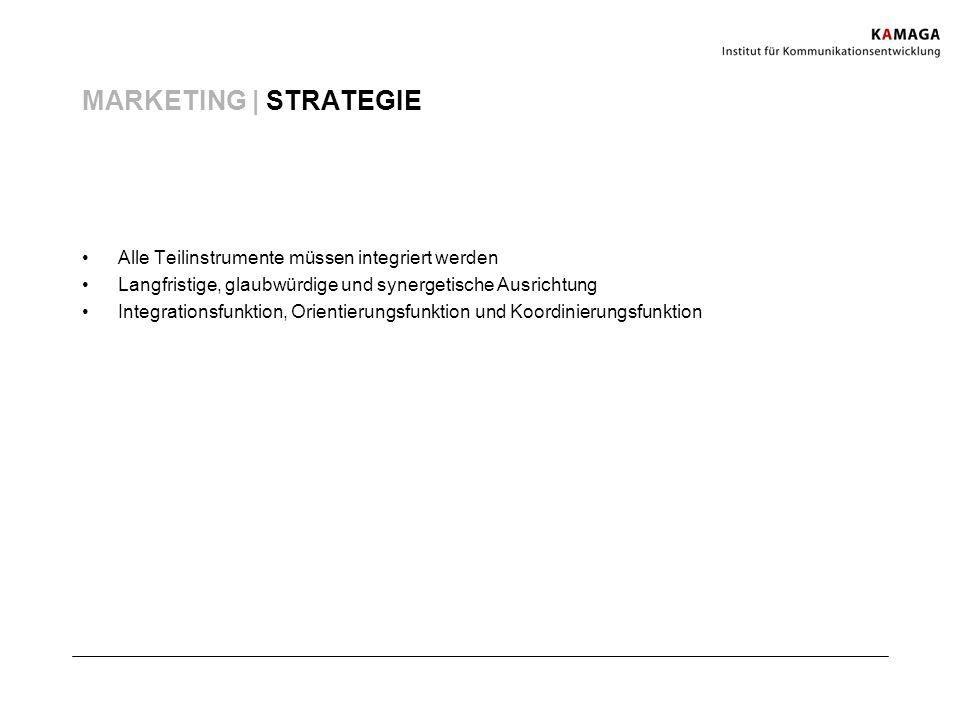 MARKETING | STRATEGIE Alle Teilinstrumente müssen integriert werden