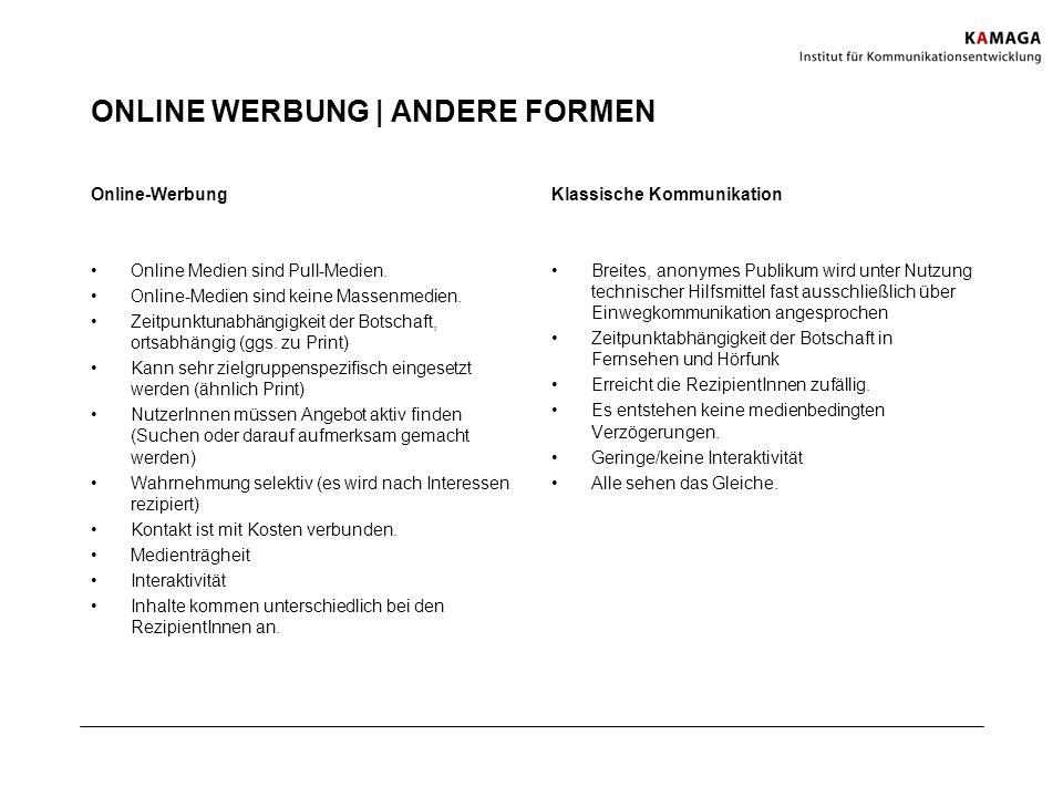 ONLINE WERBUNG | ANDERE FORMEN