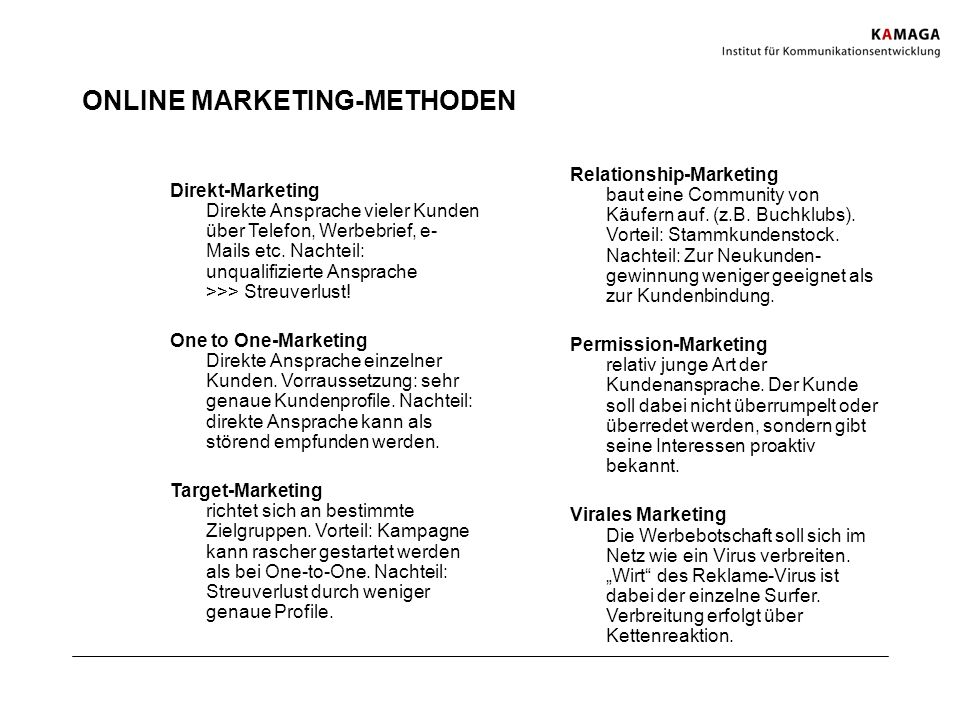 ONLINE MARKETING-METHODEN