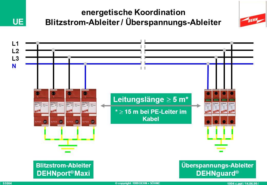 energetische Koordination Blitzstrom-Ableiter / Überspannungs-Ableiter