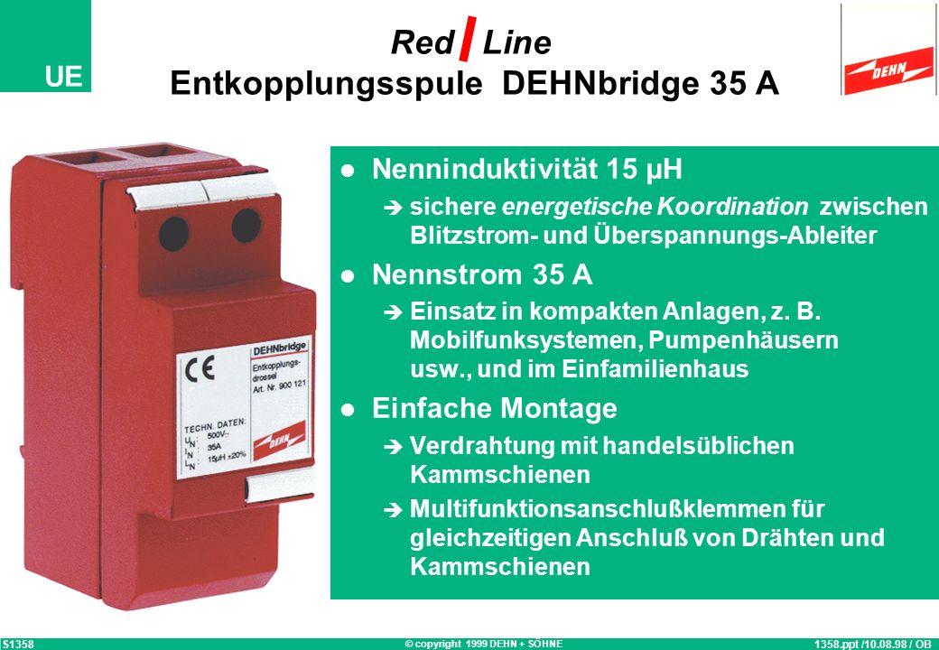 Nett Mgb Verdrahtung Bilder - Der Schaltplan - raydavisrealtor.info