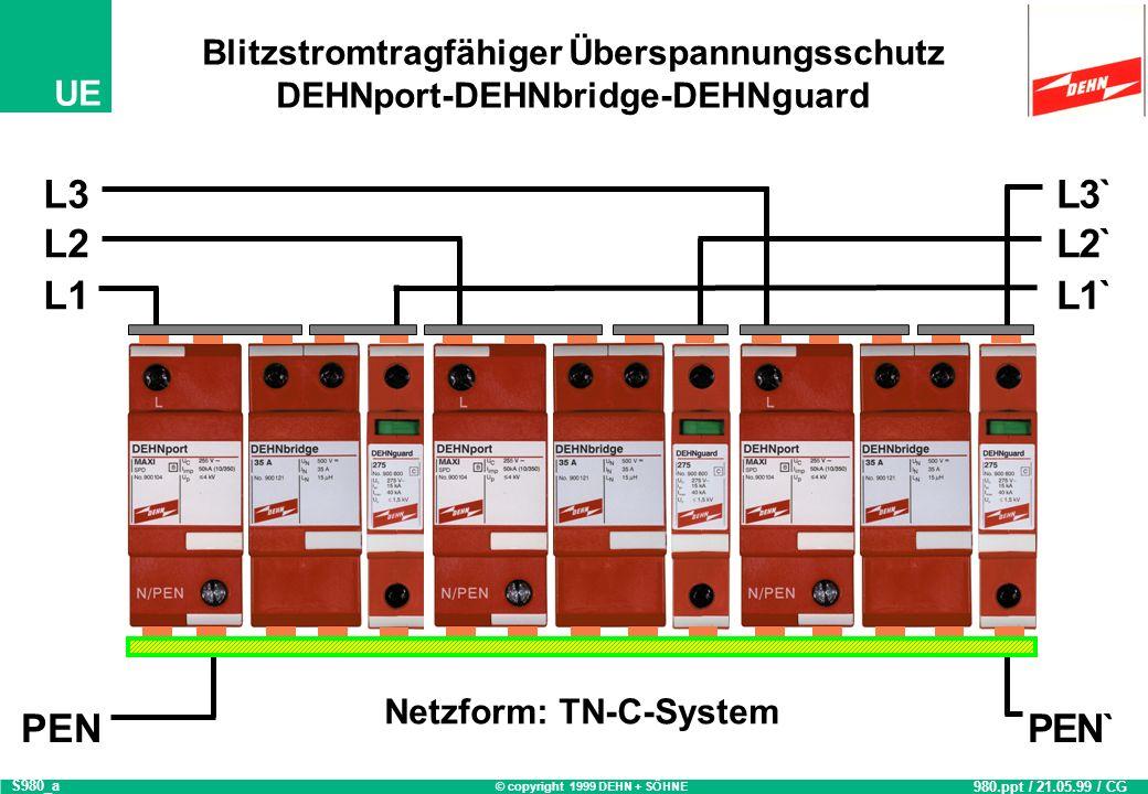 Blitzstromtragfähiger Überspannungsschutz DEHNport-DEHNbridge-DEHNguard