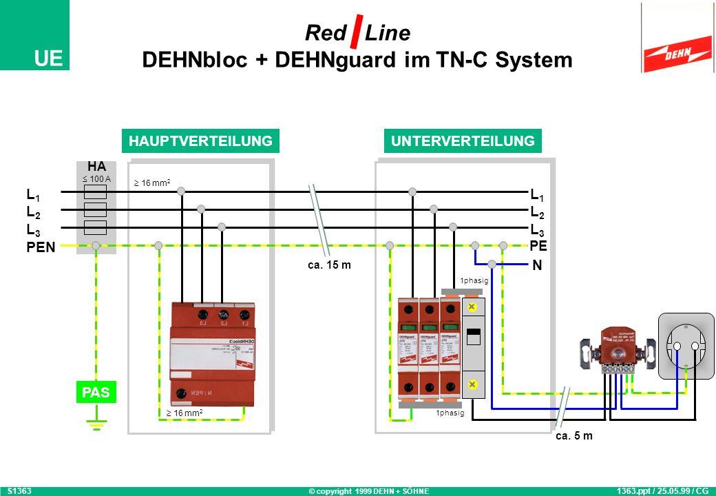 Red Line DEHNbloc + DEHNguard im TN-C System