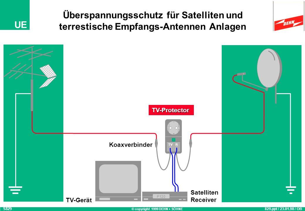 Überspannungsschutz für Satelliten und terrestische Empfangs-Antennen Anlagen