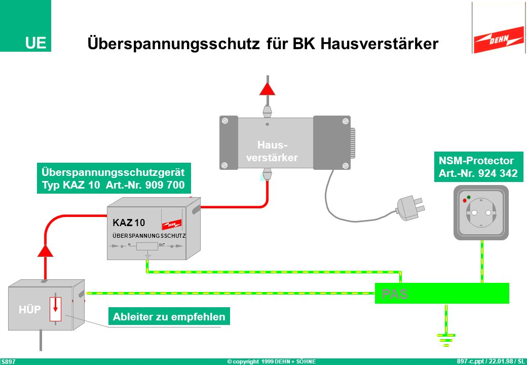 Überspannungsschutz für BK Hausverstärker