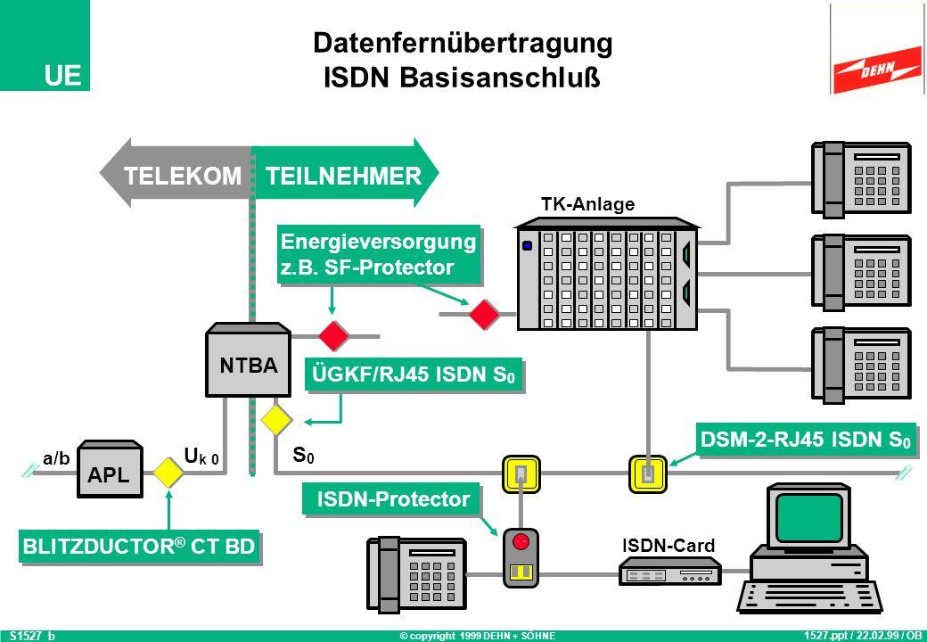 Datenfernübertragung ISDN Basisanschluß
