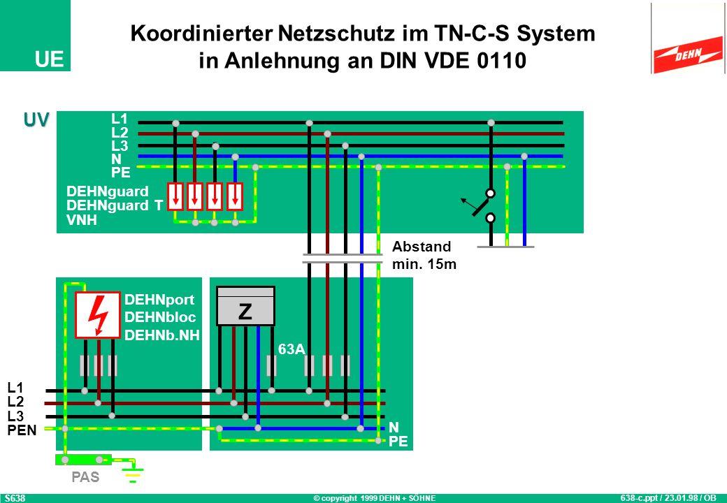 Koordinierter Netzschutz im TN-C-S System in Anlehnung an DIN VDE 0110