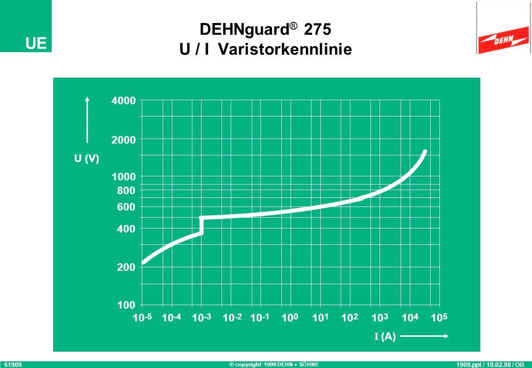 DEHNguard® 275 U / I Varistorkennlinie