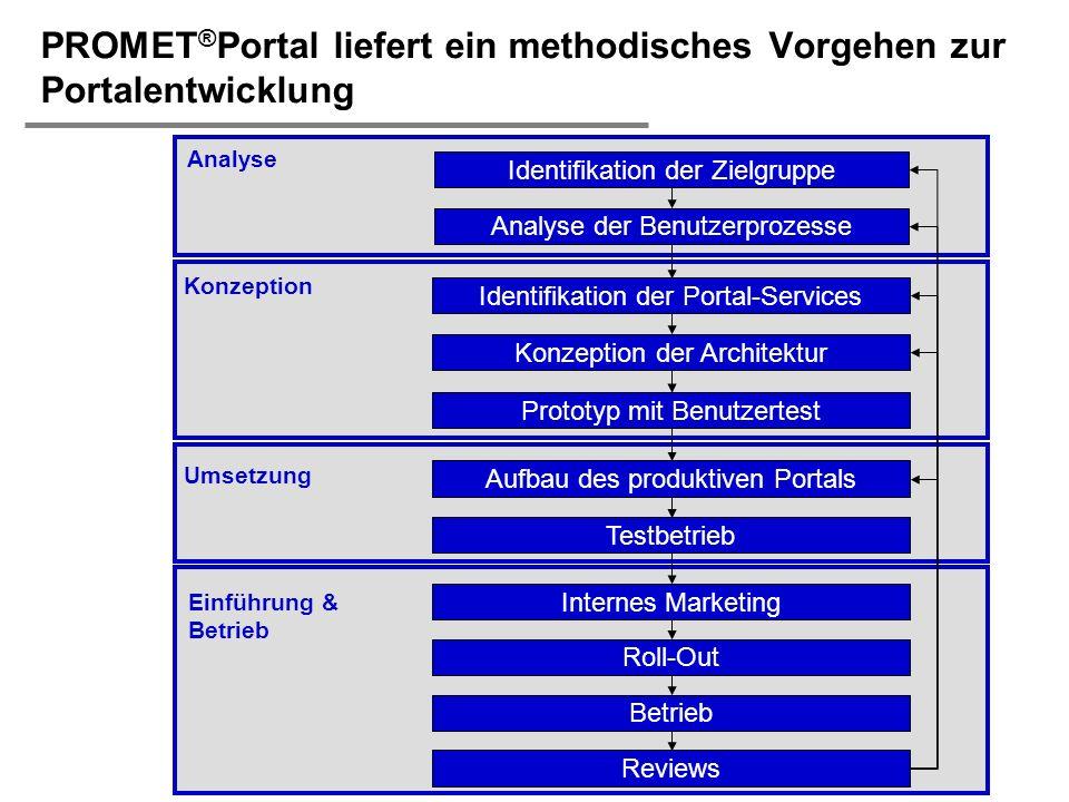 PROMET®Portal liefert ein methodisches Vorgehen zur Portalentwicklung