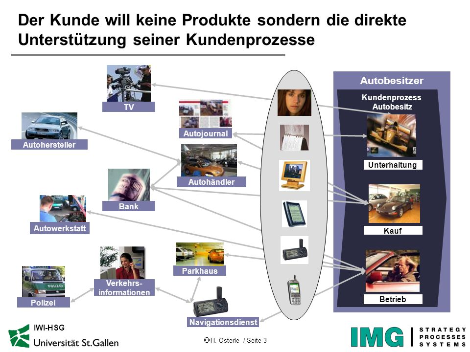 Der Kunde will keine Produkte sondern die direkte Unterstützung seiner Kundenprozesse