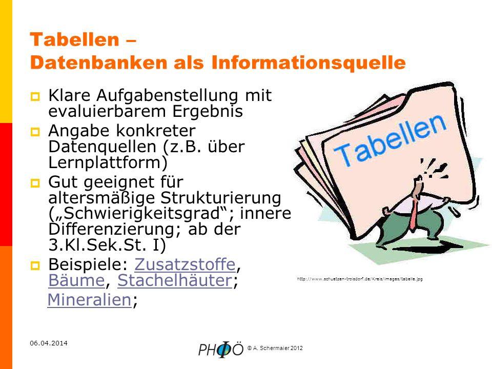 Tabellen – Datenbanken als Informationsquelle