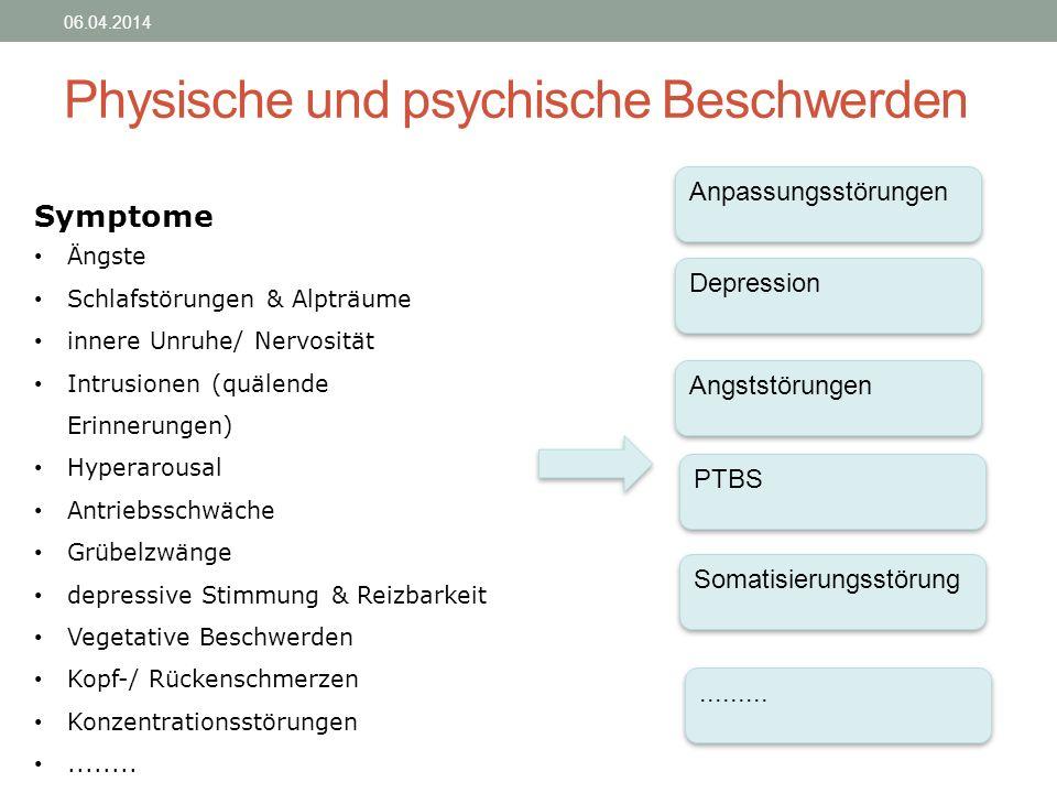 Physische und psychische Beschwerden