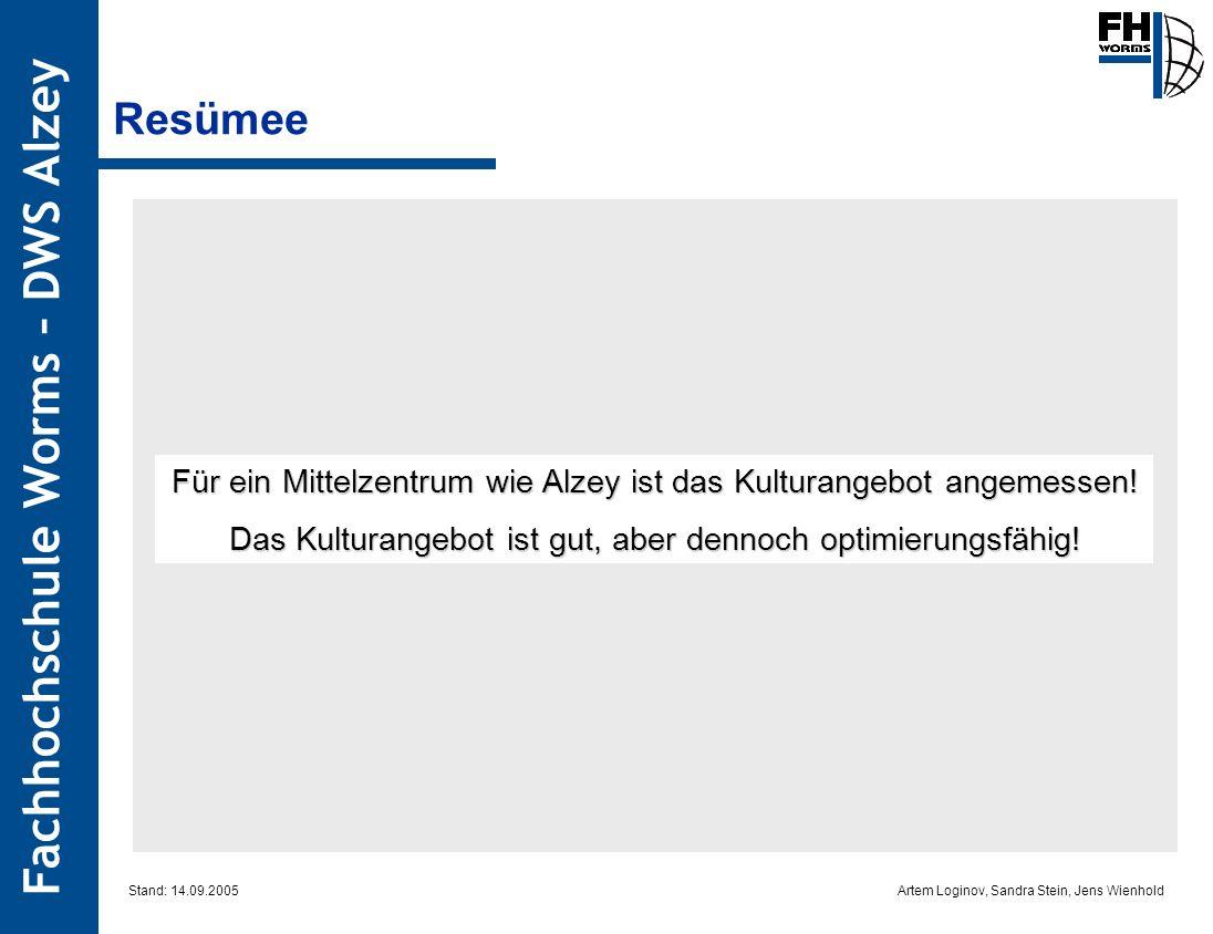 ResümeeFür ein Mittelzentrum wie Alzey ist das Kulturangebot angemessen! Das Kulturangebot ist gut, aber dennoch optimierungsfähig!