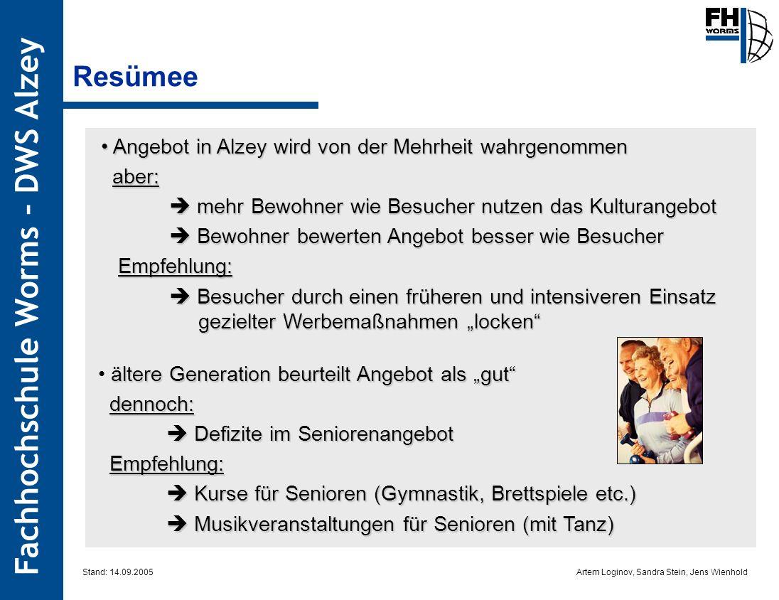 Resümee Angebot in Alzey wird von der Mehrheit wahrgenommen aber: