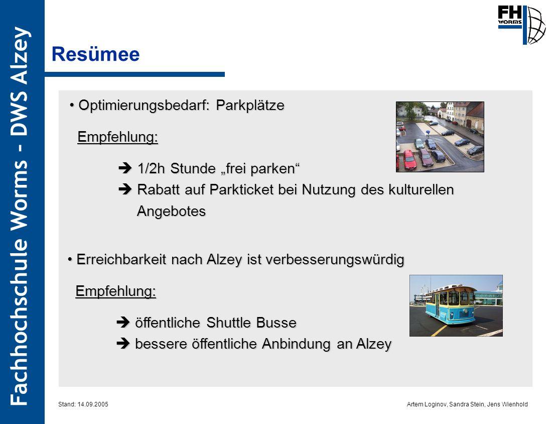 Resümee Optimierungsbedarf: Parkplätze Empfehlung: