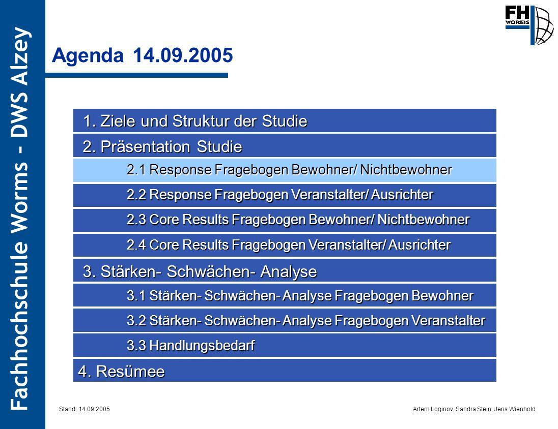 Agenda 14.09.2005 3. Resümee 1. Ziele und Struktur der Studie