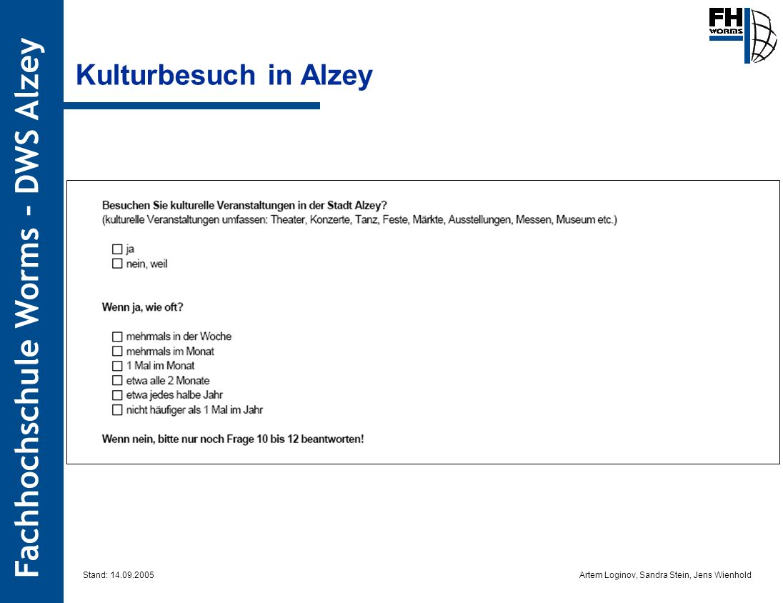 Kulturbesuch in Alzey Stand: 14.09.2005