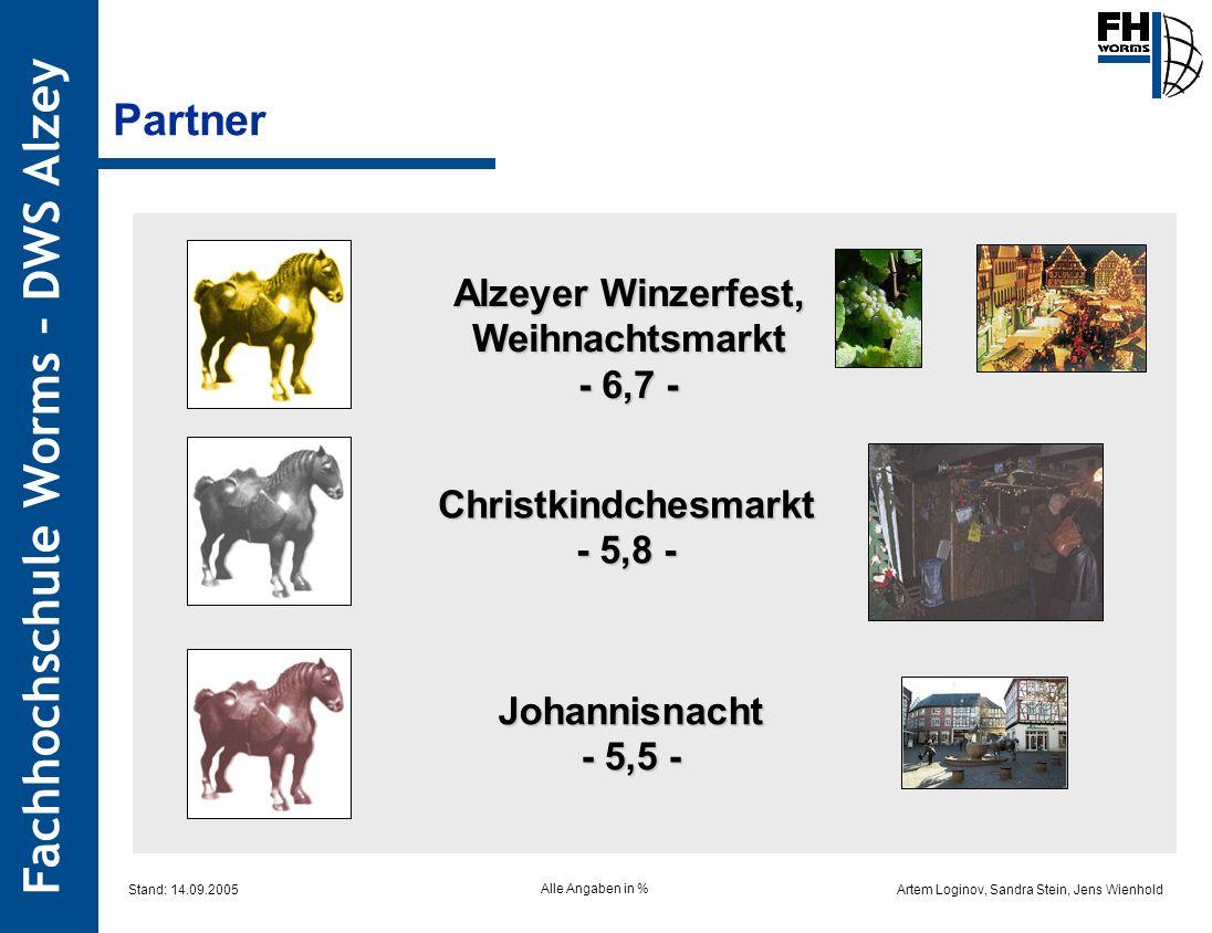 Partner Alzeyer Winzerfest, Weihnachtsmarkt - 6,7 -