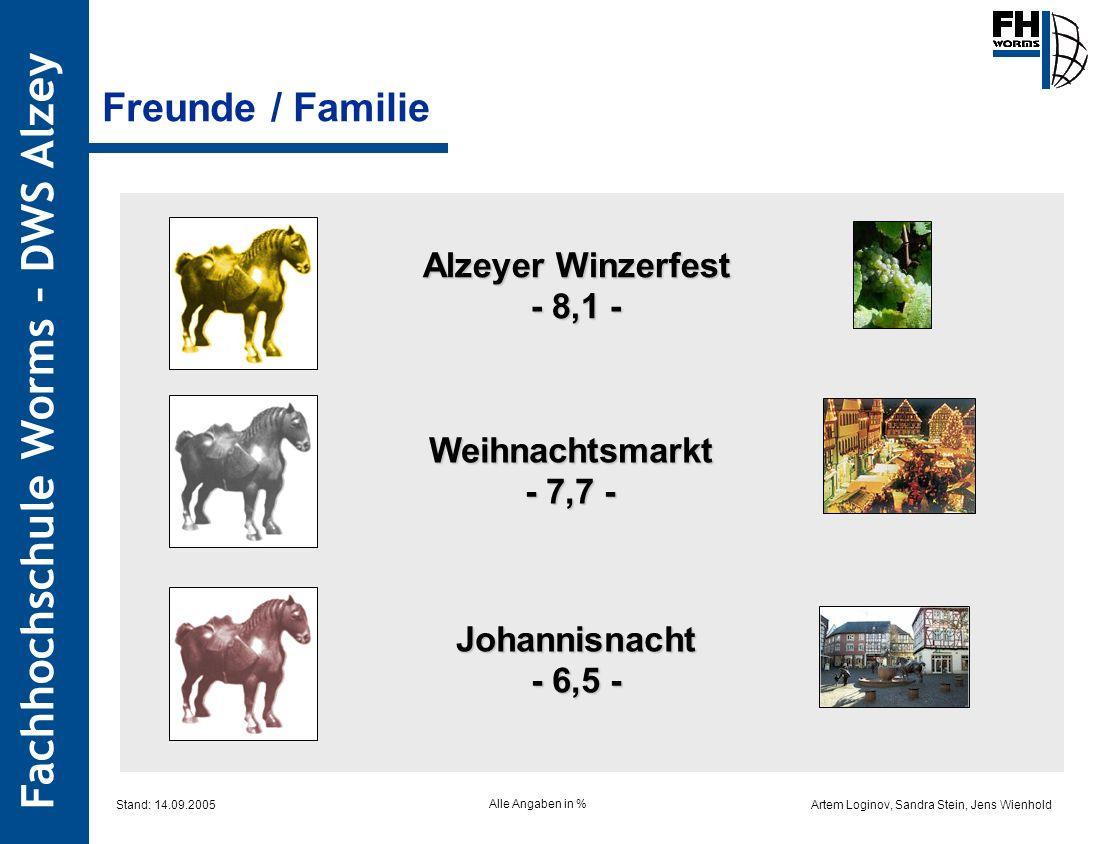 Freunde / Familie Alzeyer Winzerfest - 8,1 - Weihnachtsmarkt - 7,7 -