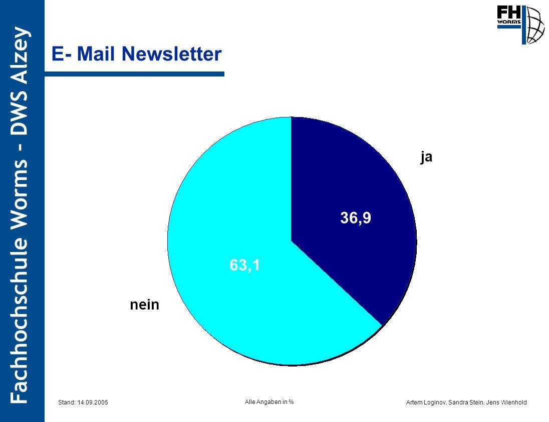 E- Mail Newsletter 36,9 63,1 ja nein Stand: 14.09.2005