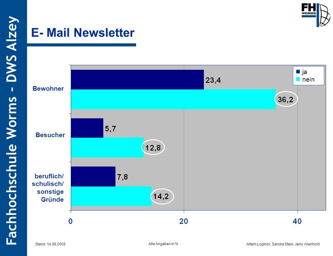E- Mail Newsletter  ja  nein Bewohner Besucher
