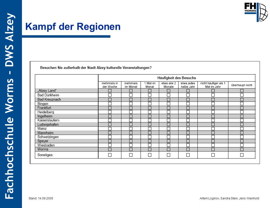 Kampf der Regionen Stand: 14.09.2005