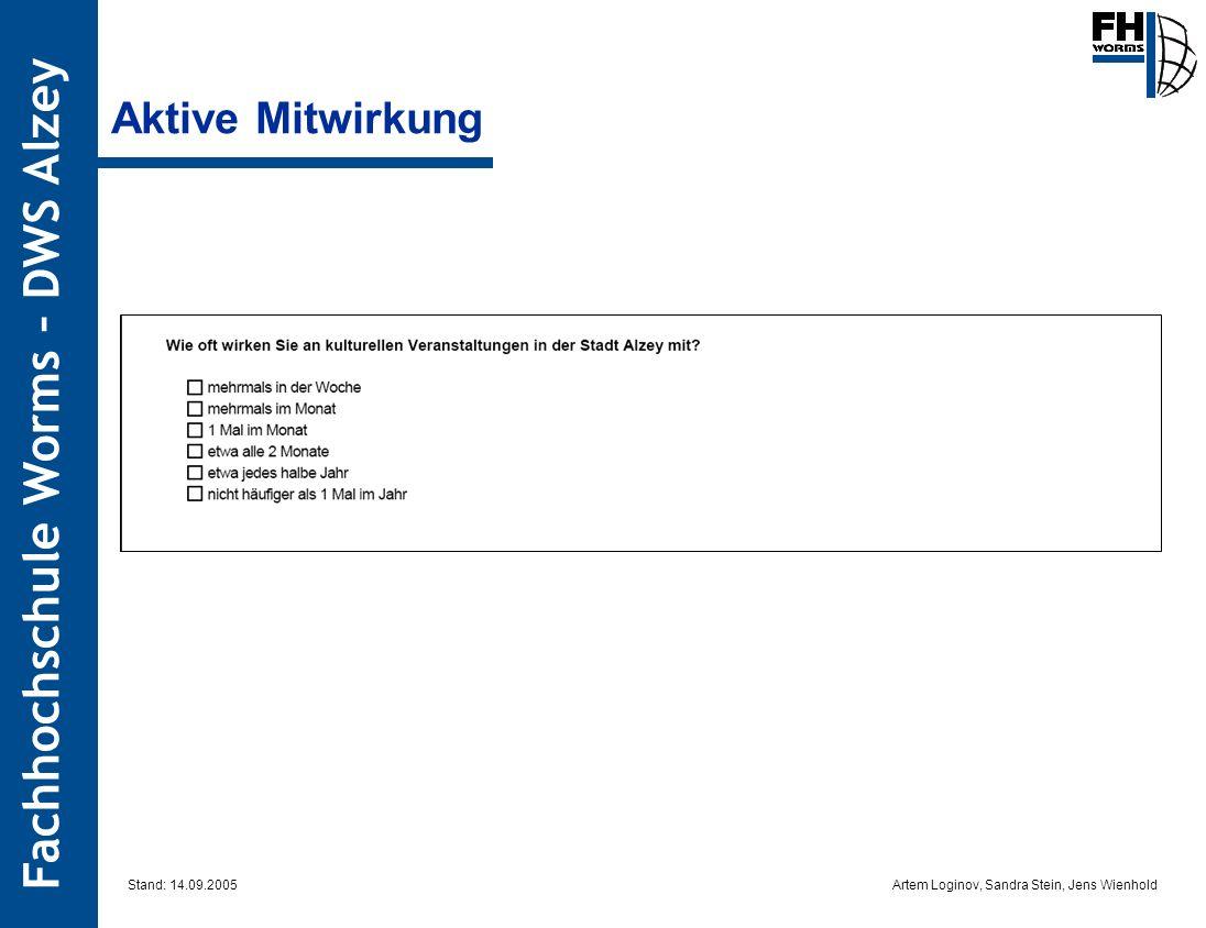 Aktive Mitwirkung Stand: 14.09.2005