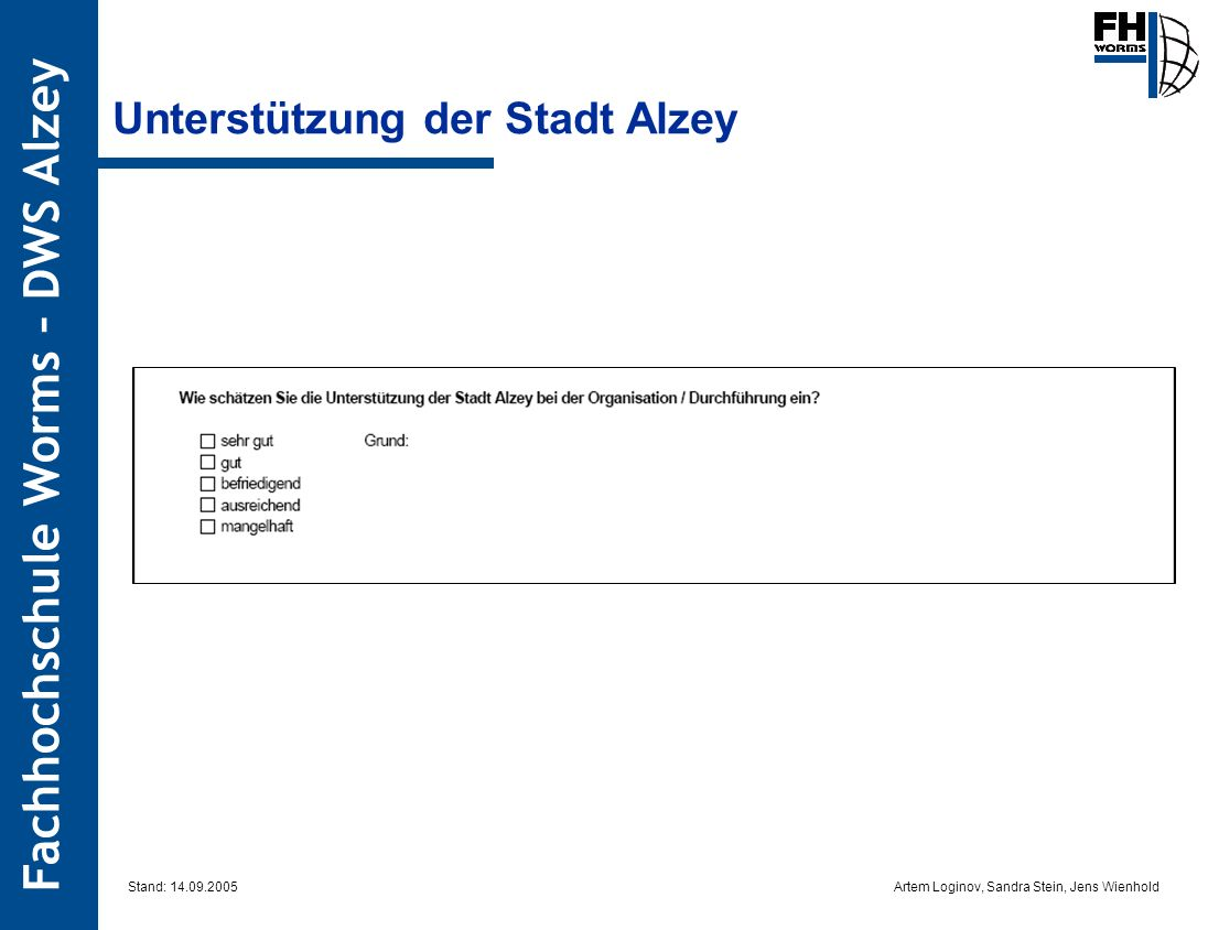Unterstützung der Stadt Alzey