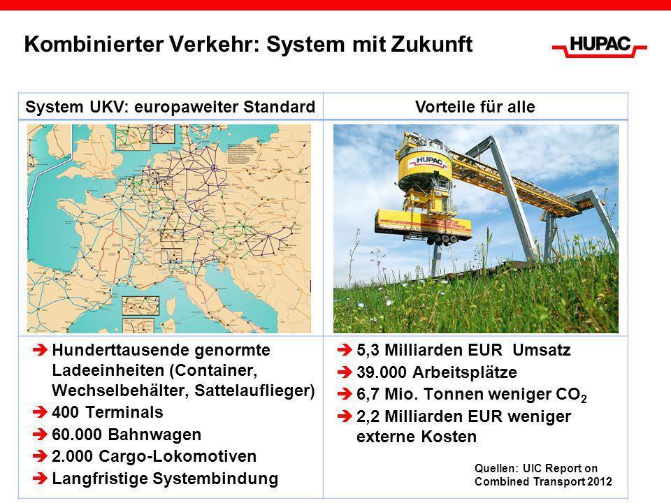 Kombinierter Verkehr: System mit Zukunft