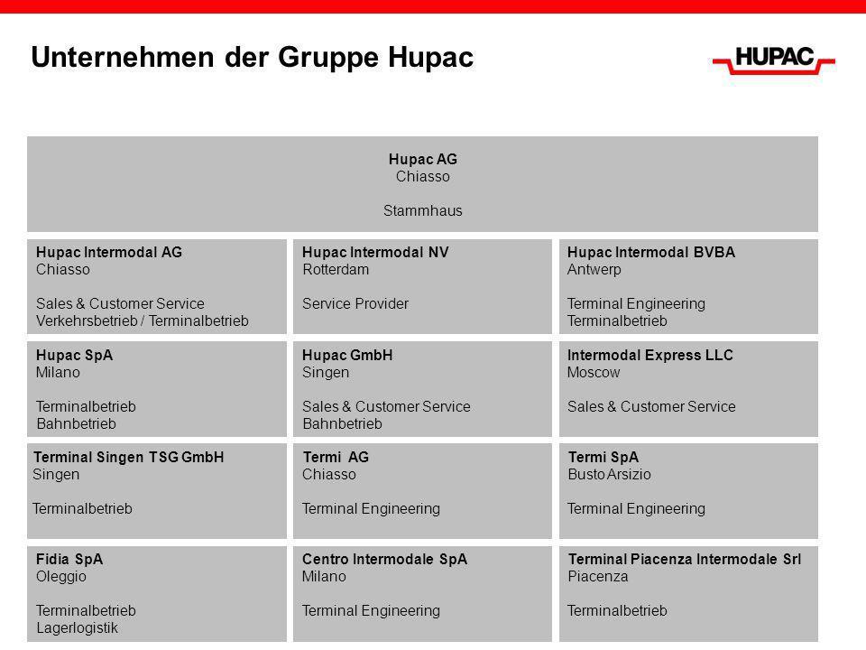 Unternehmen der Gruppe Hupac