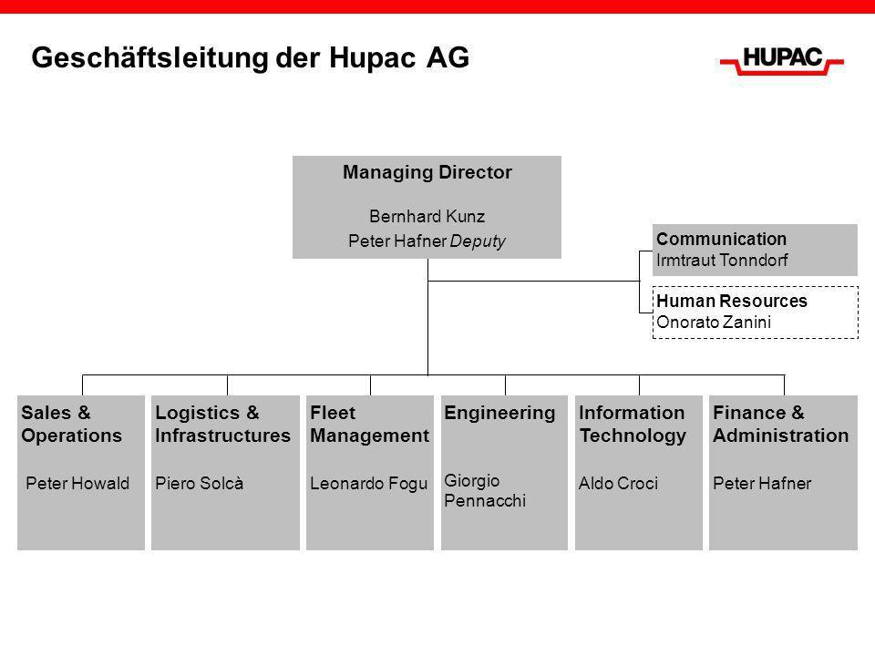 Geschäftsleitung der Hupac AG