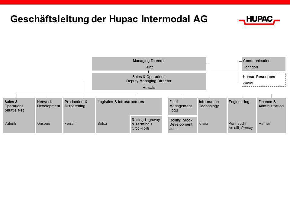 Geschäftsleitung der Hupac Intermodal AG