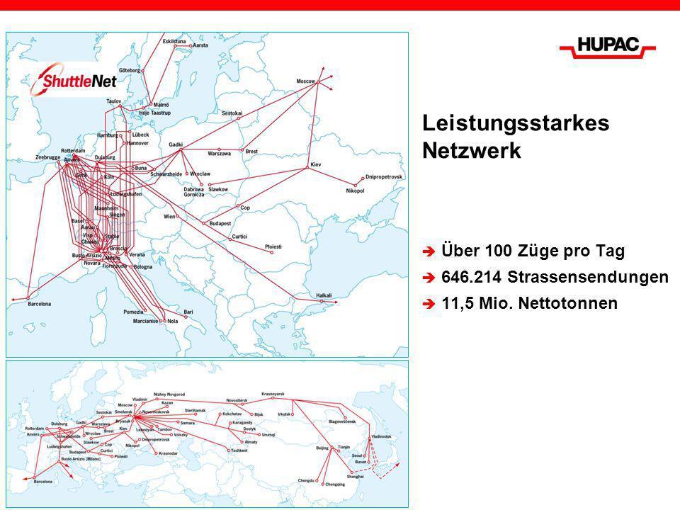 Leistungsstarkes Netzwerk