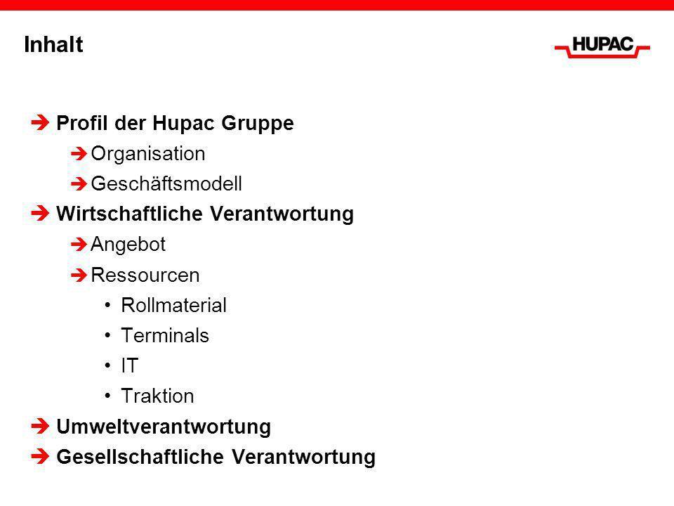 Inhalt Profil der Hupac Gruppe Organisation Geschäftsmodell