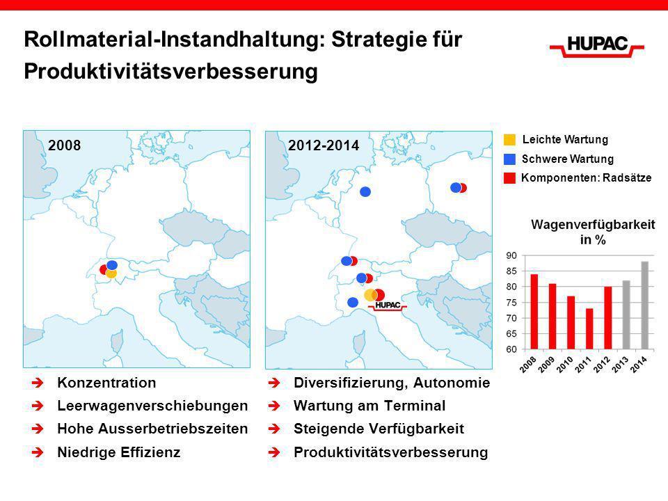 Rollmaterial-Instandhaltung: Strategie für Produktivitätsverbesserung