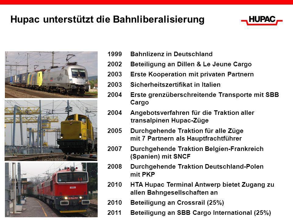 Hupac unterstützt die Bahnliberalisierung