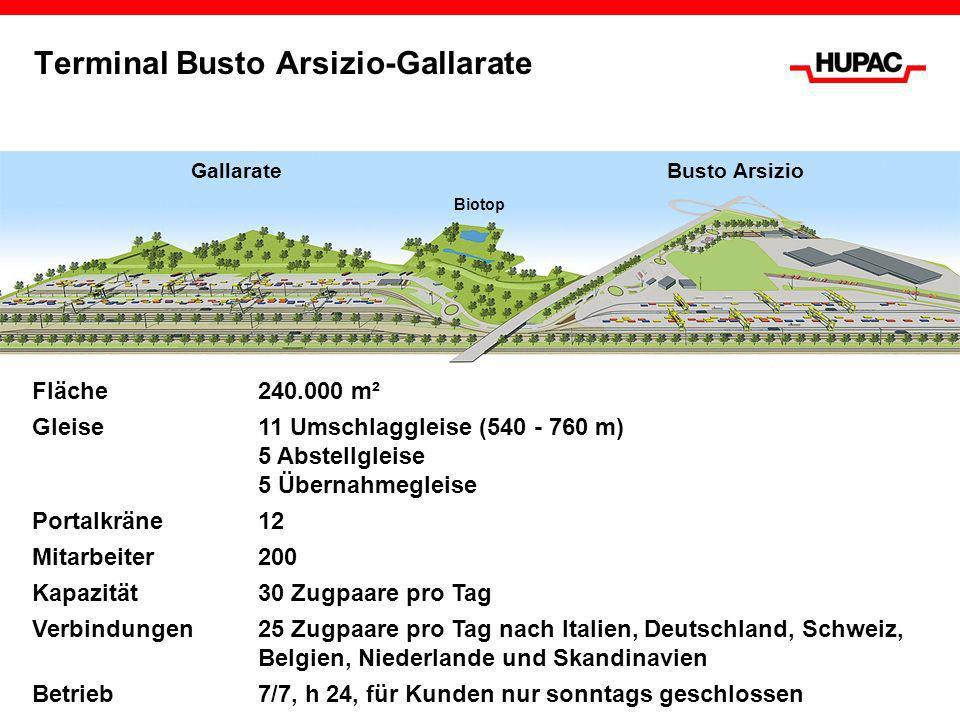 Terminal Busto Arsizio-Gallarate