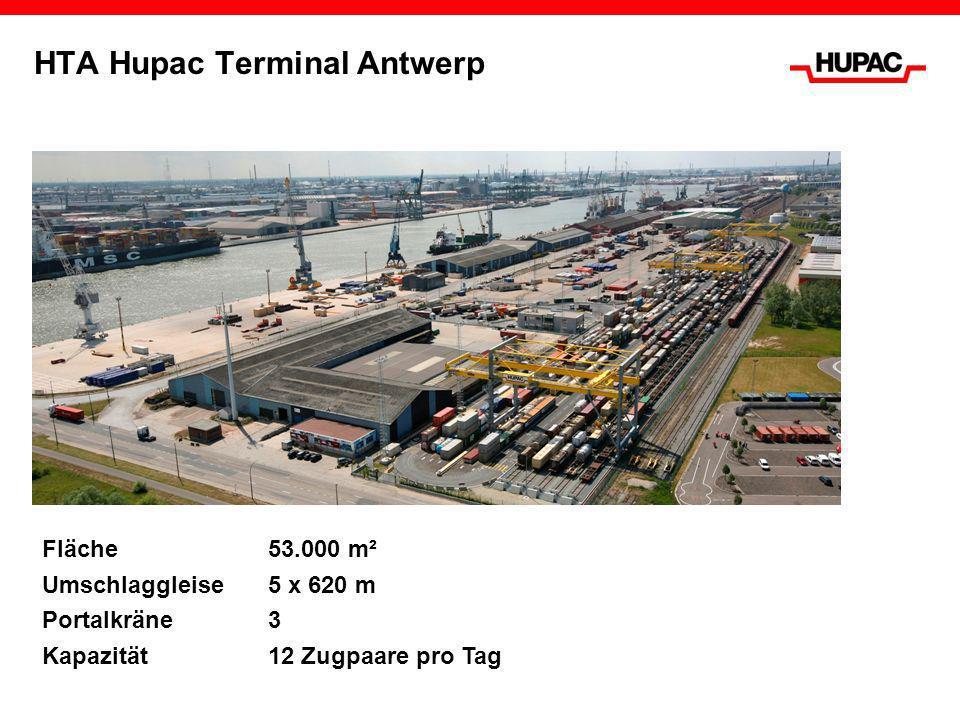 HTA Hupac Terminal Antwerp