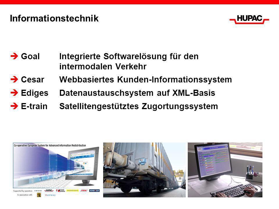 Informationstechnik Goal Integrierte Softwarelösung für den intermodalen Verkehr. Cesar Webbasiertes Kunden-Informationssystem.