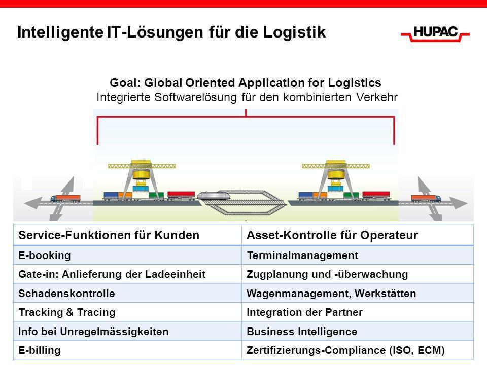 Intelligente IT-Lösungen für die Logistik