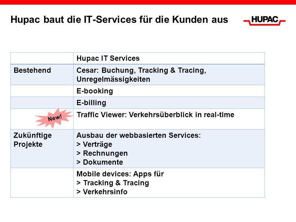 Hupac baut die IT-Services für die Kunden aus